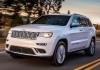 Обновленная версия внедорожника Jeep Wagoneer появится в продаже